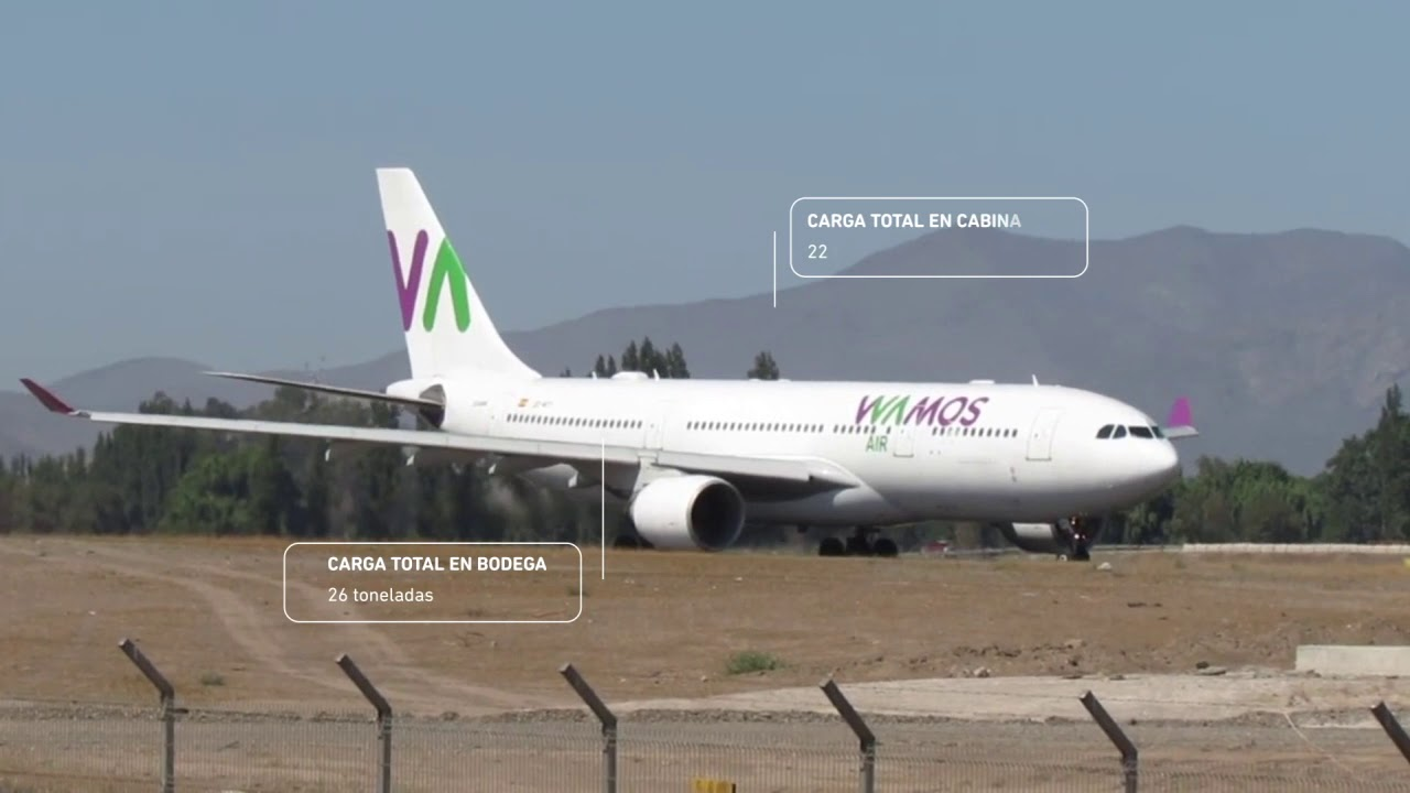 Video – Wamos is reinventing itself: it transforms an Airbus A330 passenger freighter